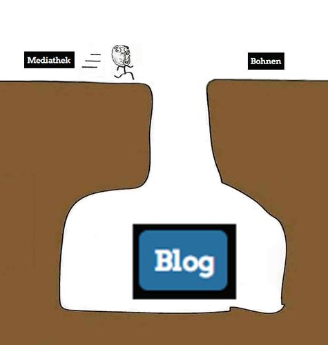 Blogtrap