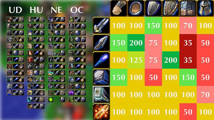 Armortypes%20Ansicht0