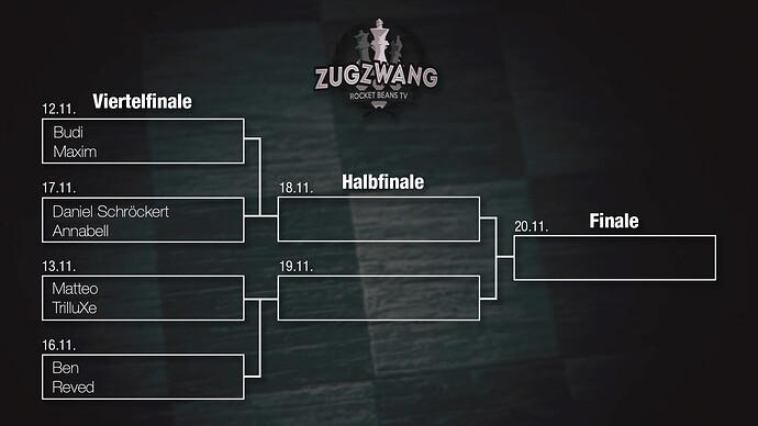 Zugzwang_Turnier2_Baum1