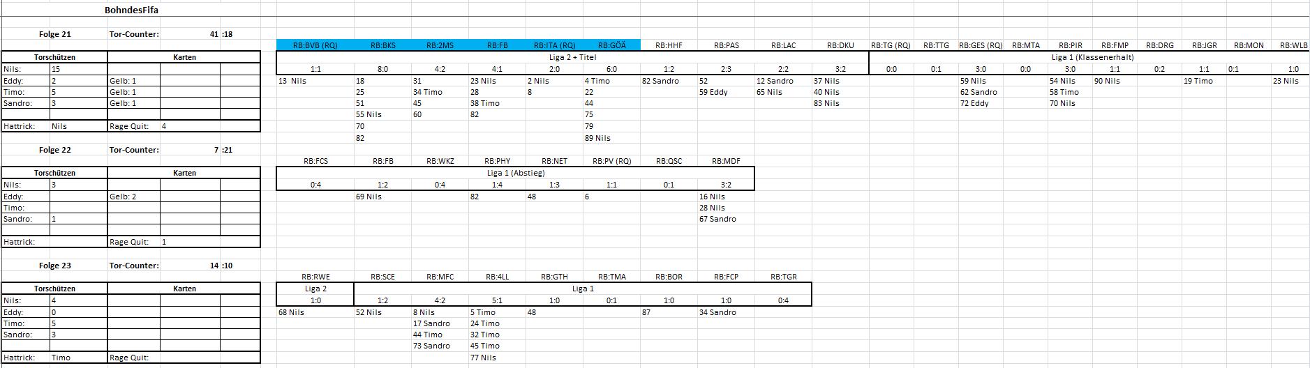 BohndesFifa%2021-23