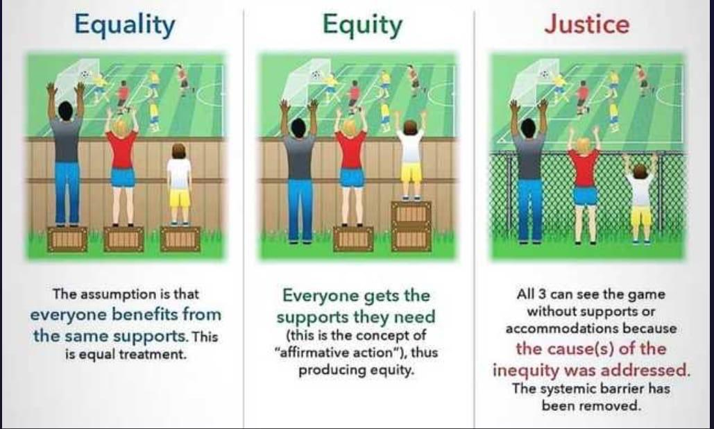 equality-equity-justice